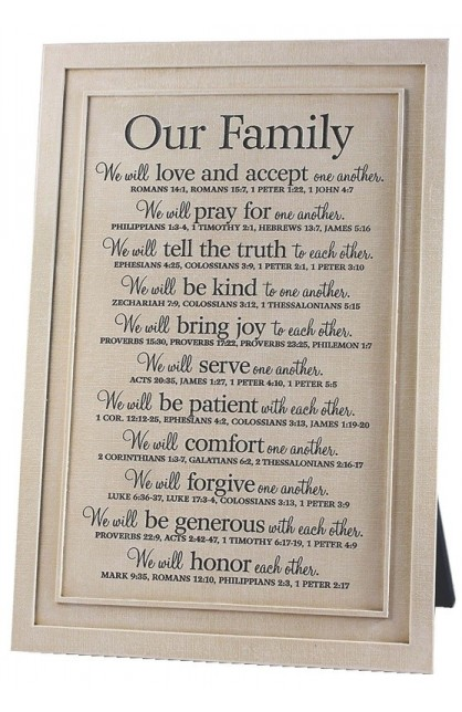 Plaque Wall/Desktop Resin Word Study Our Family
